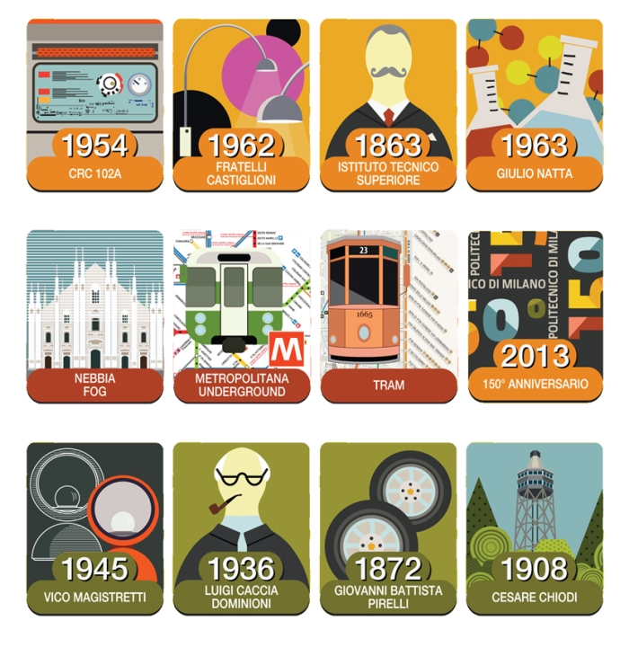 POLIMI_TIMELINE_CARDS ILLUSTRATIONS
